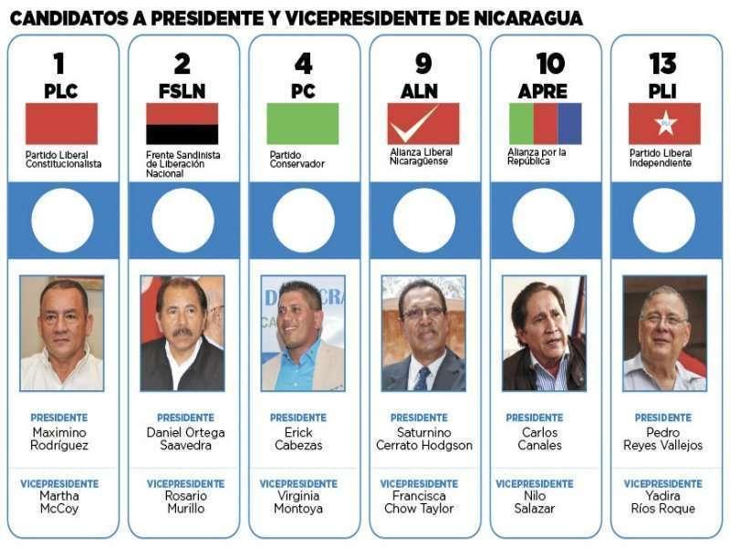 boleta-nicaragua